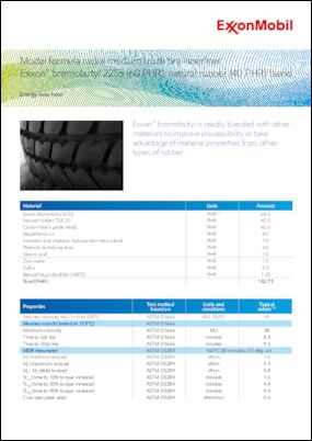 Exxon™Bromobutyl and Chlorobutyl are readily blended with other materials to improve processibility or take advantage of material properties from other types of rubber