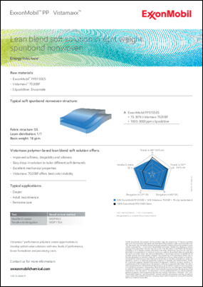 Lean blend soft solution in light weight spunbond nonwoven