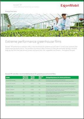 Exceed™ XP performance polymers offer a new benchmark for greenhouse and walk-in tunnel cover solutions that require extreme performance.