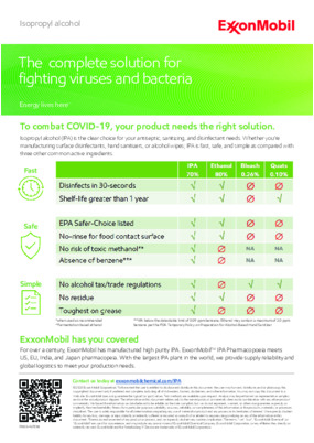 Isopropyl alcohol (IPA) is the clear choice for your antiseptic, sanitizing, and disinfectant needs. Whether you're manufacturing surface disinfectants, hand sanitizers, or alcohol wipes; IPA is fast, safe, and simple as compared with three other common active ingredients. Download the fact sheet to learn more.