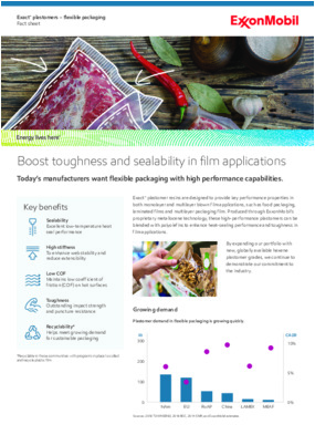 Today's manufacturers want flexible packaging with high performance capabilities.